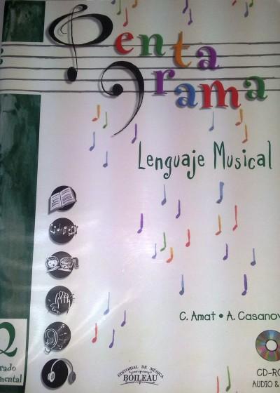 Pentagrama. Lenguaje musical 2